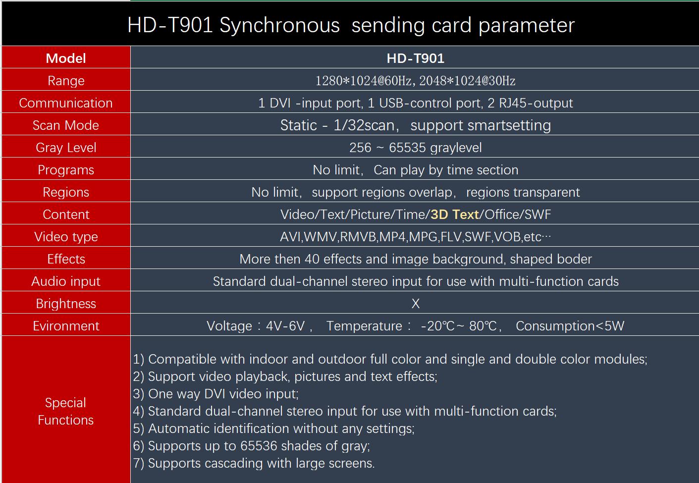 HD-T901